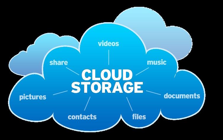 Các ứng dụng thực tế của cloud đối với doanh nghiệp